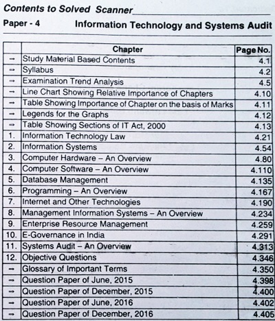 CS Solved Scanner for Professional Module II Paper 4 Information Technology And Systems Audit