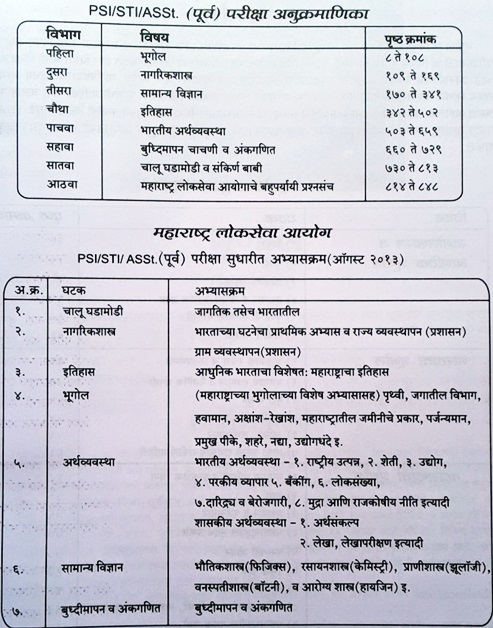 Sti Syllabus Pdf In Marathi