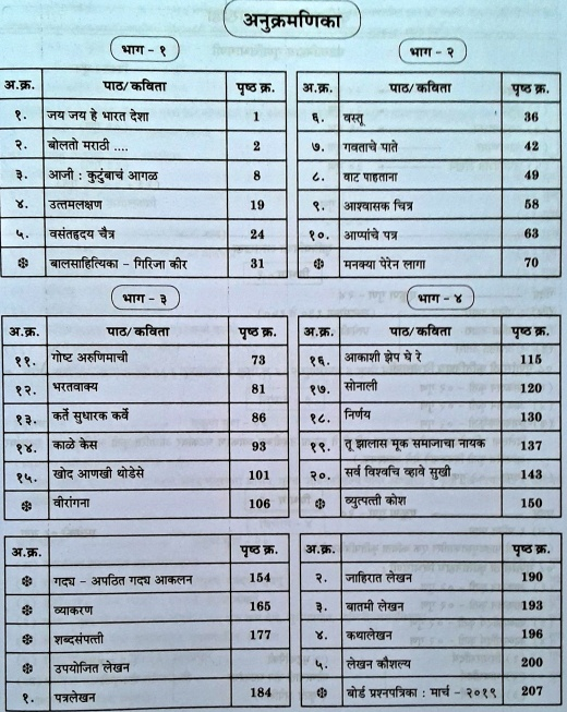STD.10 Reliable Series Marathi Kumarbharti Book Contents