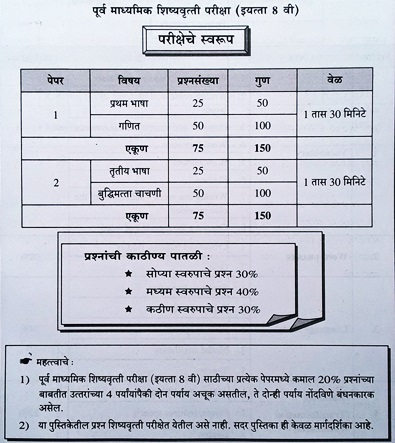 STD.5 Marathi Medium Scholarship Exam  Type by SSC Board, Pune